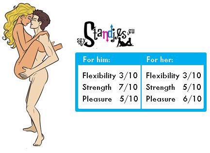 Sex-Position-Name-Bodybuilder