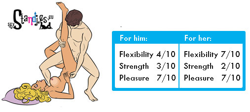 Sex-Position-Name-Dominator