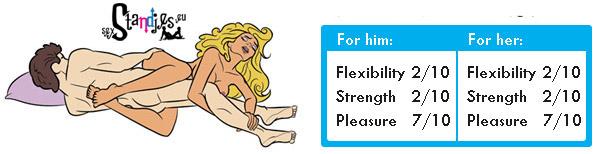 Sex-Position-Name-Horizon