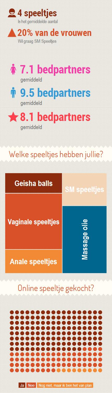infographic klein